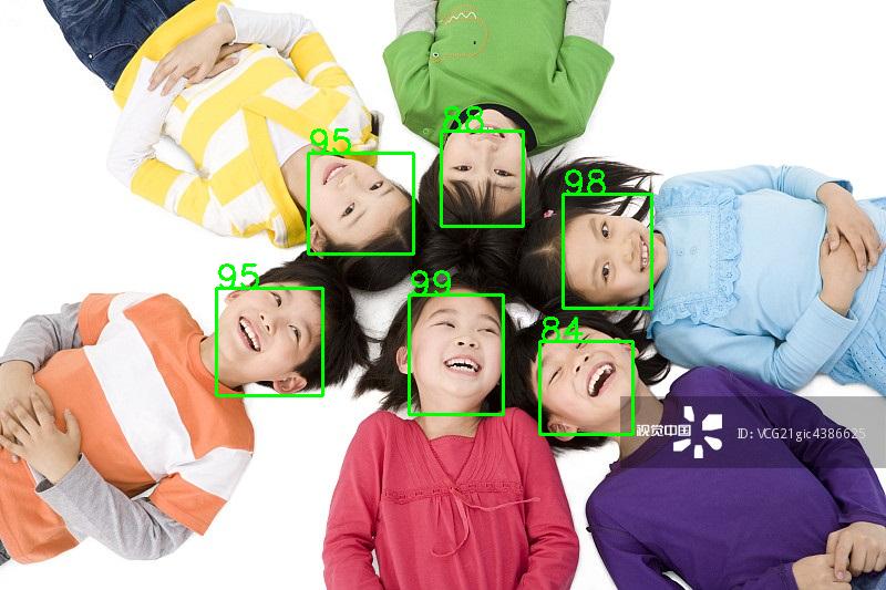 可在树莓派实时运行的人脸检测
